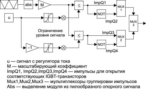 Модель СИФУ для H-моста
