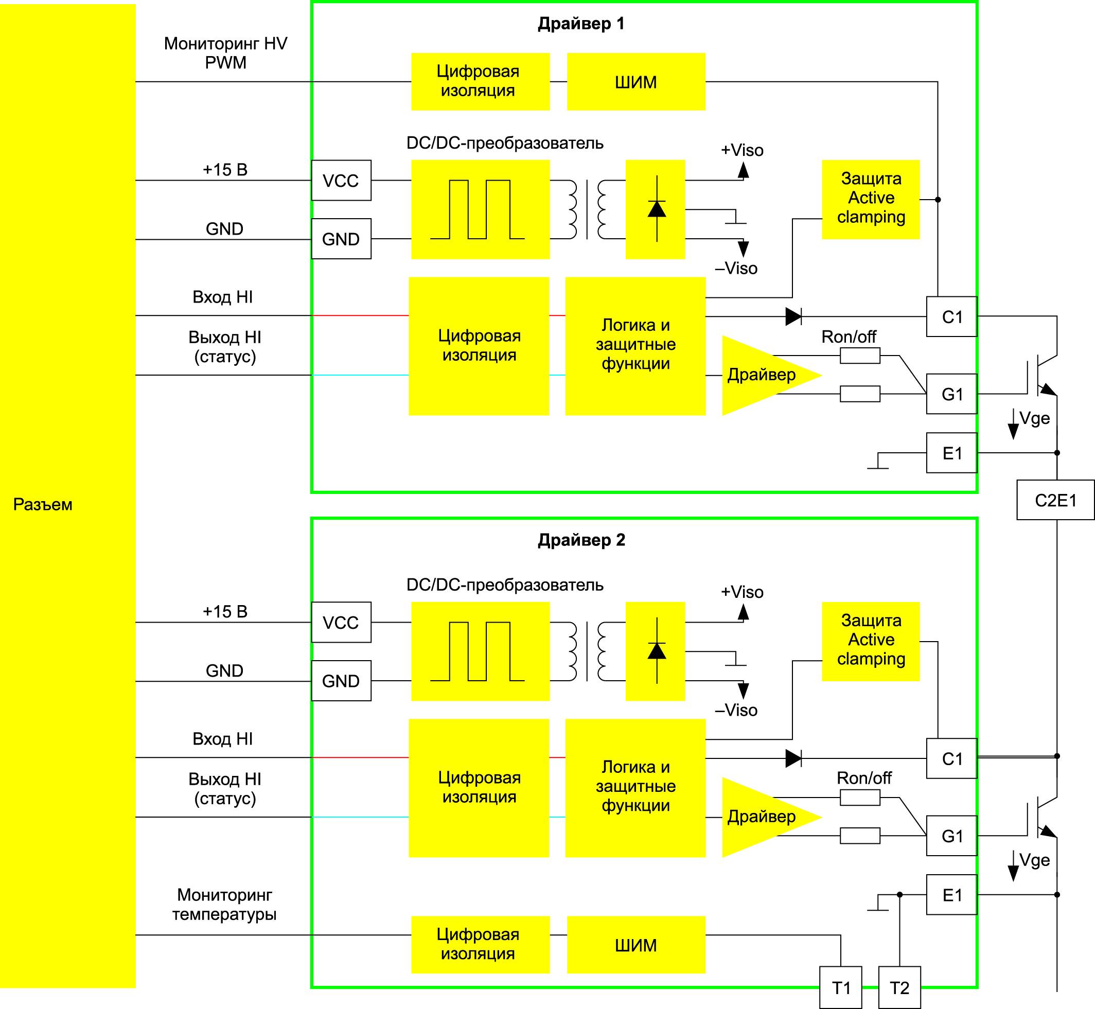 Структурная схема драйверов EDEM2 и PPEM