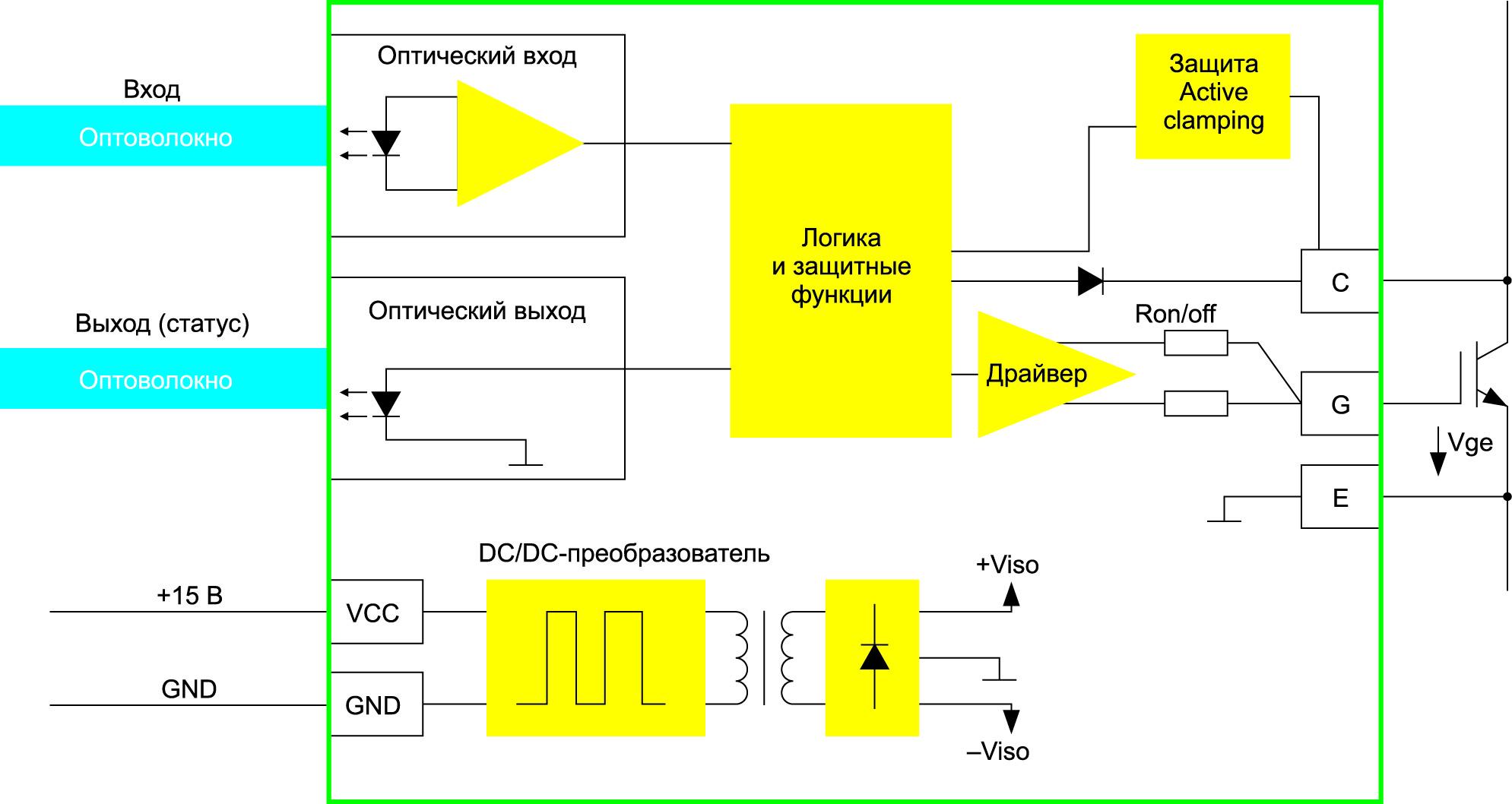 Структурная схема драйверов HPFM-HPM