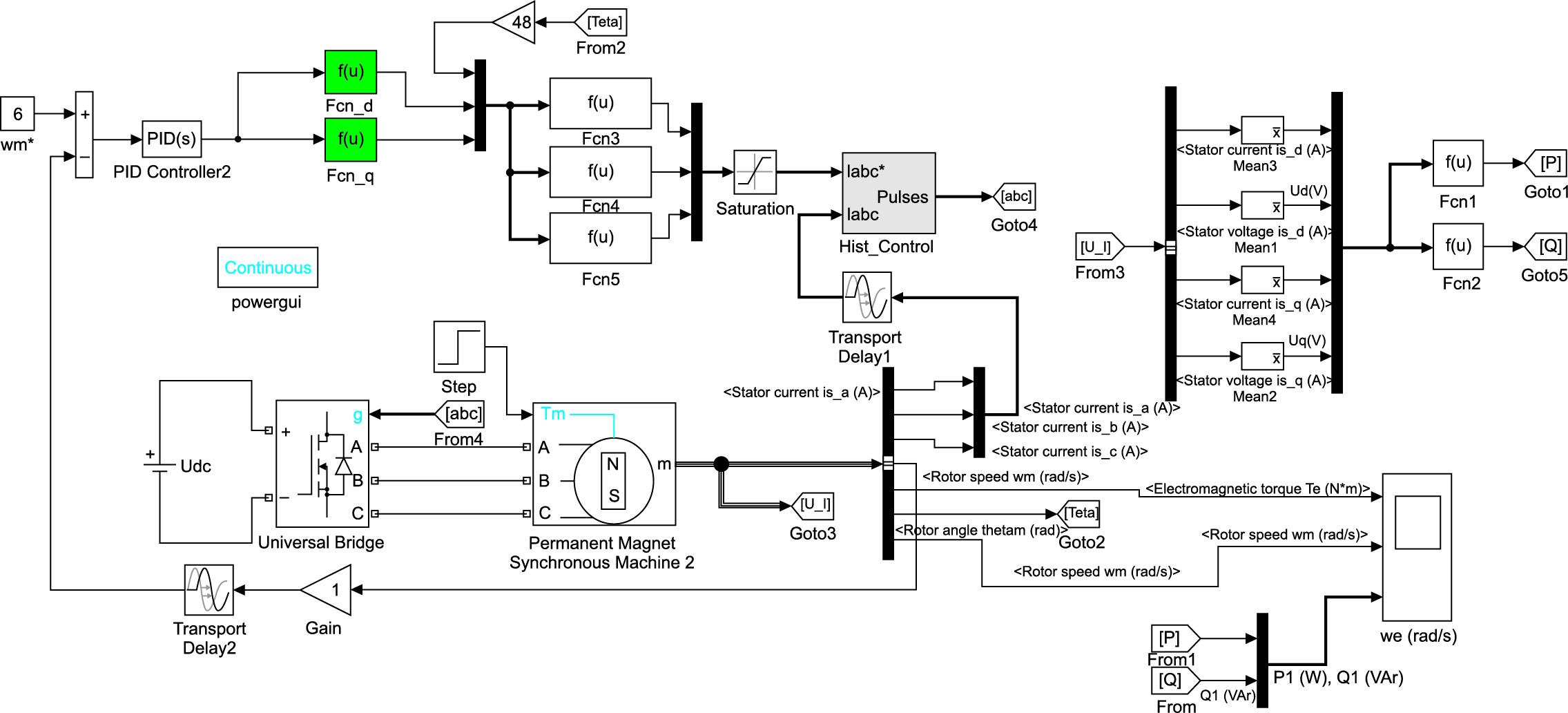 Виртуальная модель вентильного электропривода, оптимизированного по энергетическим показателям