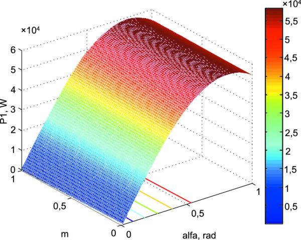 Активная мощность оптимизированного электропривода в контуре «СПП-ВЭМ» при амплитудно-фазовом управлении от инвертора напряжения