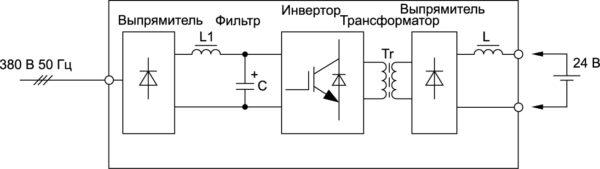 Вариант 1. Неуправляемый выпрямитель — инвертор — высокочастотный трансформатор — выпрямитель