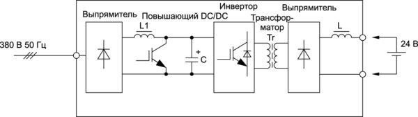 Вариант 2. Неуправляемый выпрямитель — повышающий DC/DC-преобразователь — инвертор — высокочастотный трансформатор — выпрямитель