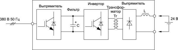Вариант 3. Активный выпрямитель — инвертор — высокочастотный трансформатор — выпрямитель