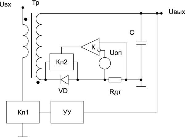 Функциональная схема преобразователя с минимизацией энергопотребления в режиме ХХ