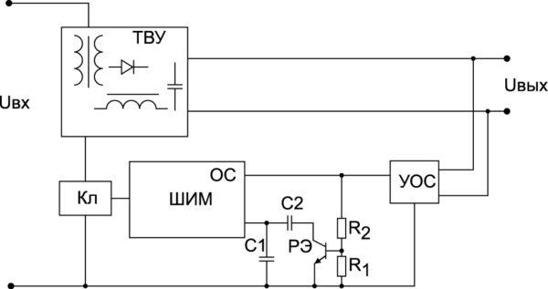 Функциональная схема преобразователя, реализующего режим Green Mode