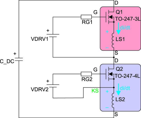 Гипотетическая схема полумоста MOSFET с верхним ключом в корпусе TO-247-3L (Q1) и нижним ключом TO-247-4L (Q2). Достижимое значение di/dt в TO-247-3L ограничено падением напряжения на индуктивности LS1 общего истока, противодействующим приложенному сигналу управления затвором VDRV1. Добавление вывода Кельвина в TO-247-4L в сочетании с изолированным драйвером VDRV2 снимает ограничение di/dt, существенно уменьшая потери переключения