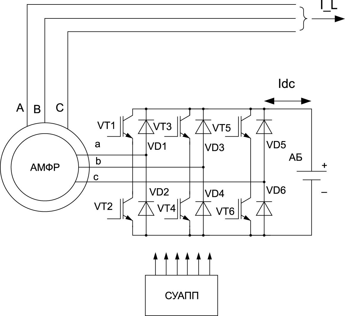 Функциональная схема гибридной генераторной установки с АМФР