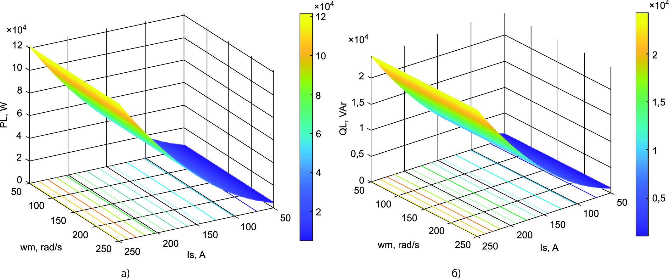 Энергетические характеристики гибридной генераторной установки с АМФР: