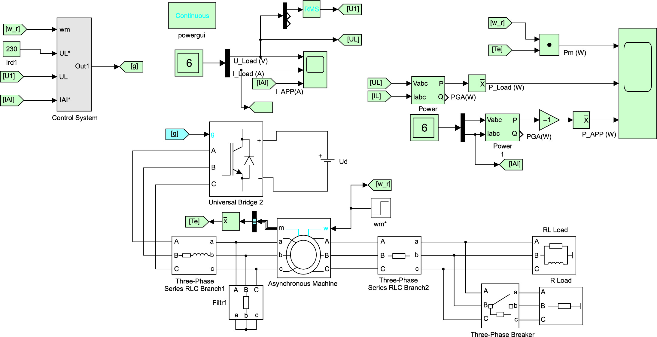 Имитационная модель гибридной генераторной установки с АМФР