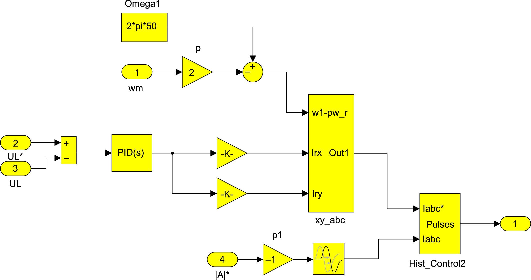 Имитационная модель системы управления гибридной генераторной установки с АМФР