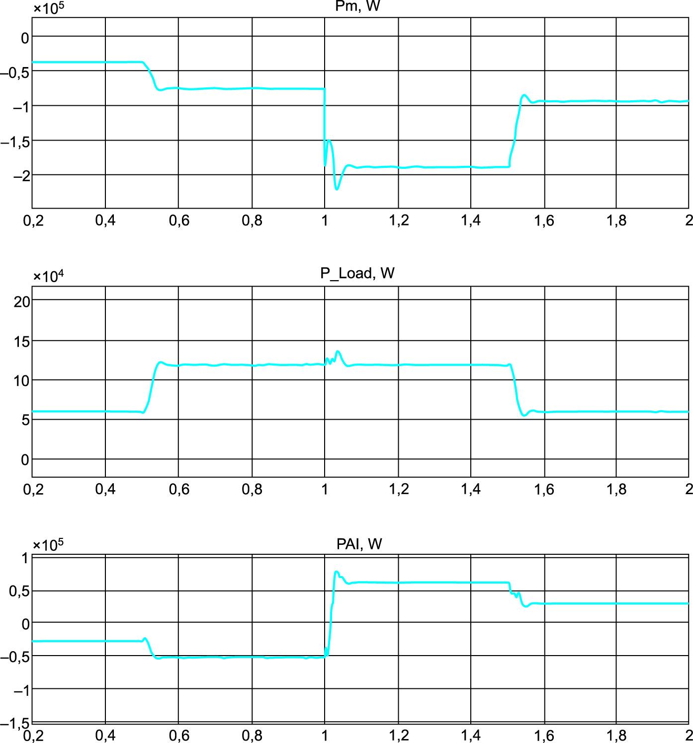 Энергетические процессы в гибридной генераторной установке с АМФР