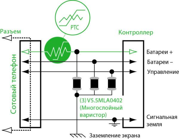 Использование предохранителей PolySwitch для защиты Li-ion-аккумуляторов и зарядных устройств
