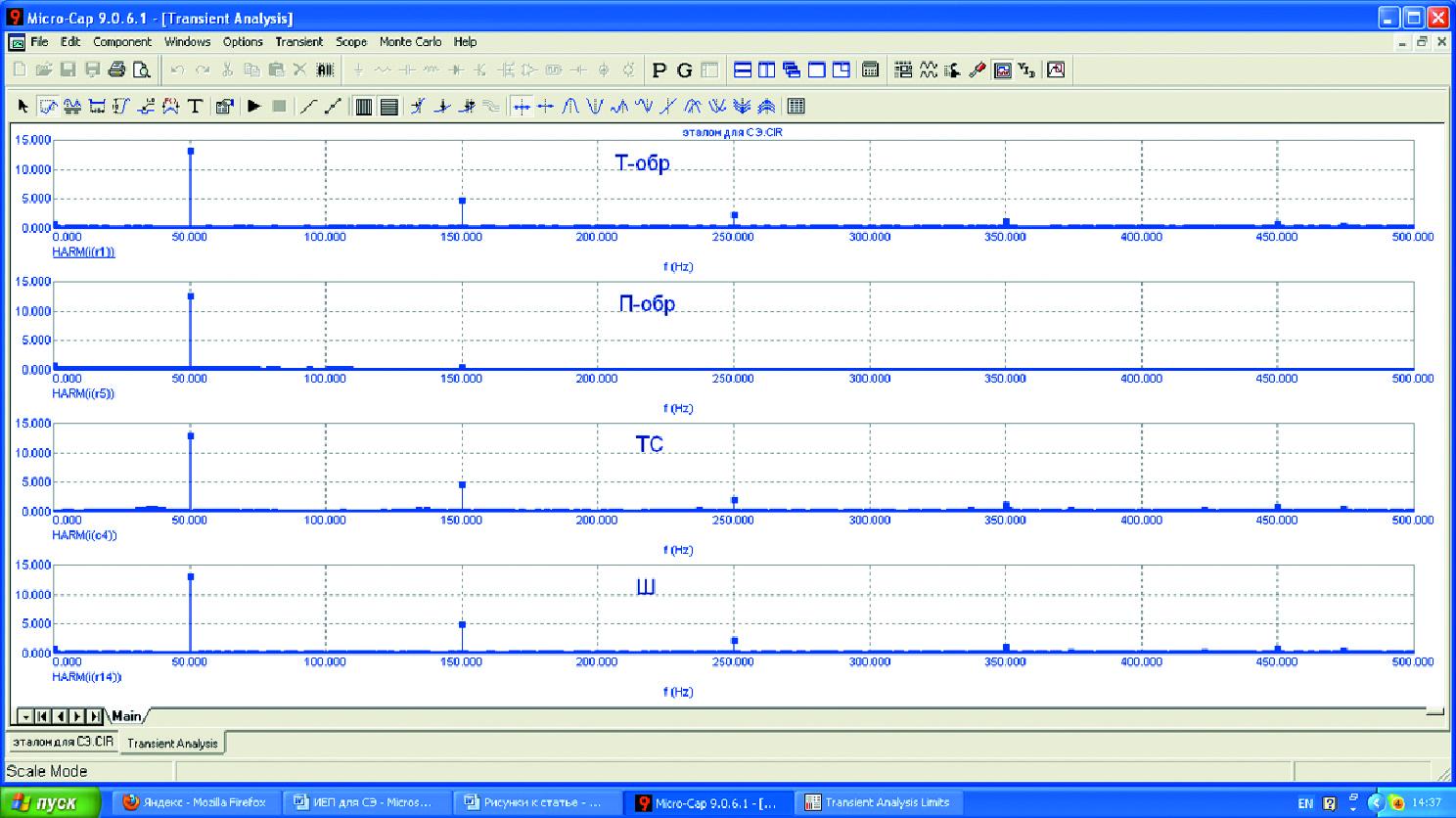 Гармонический состав сетевых токов ИЕП