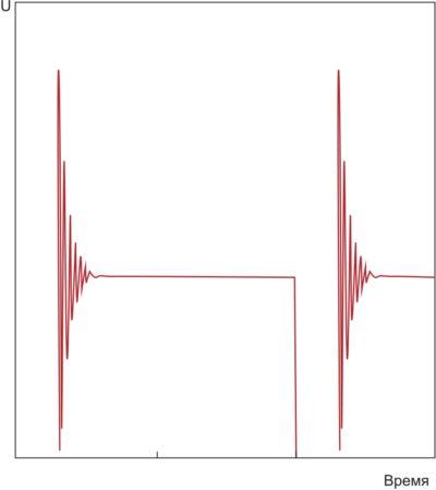 Переходные процессы в транзисторе