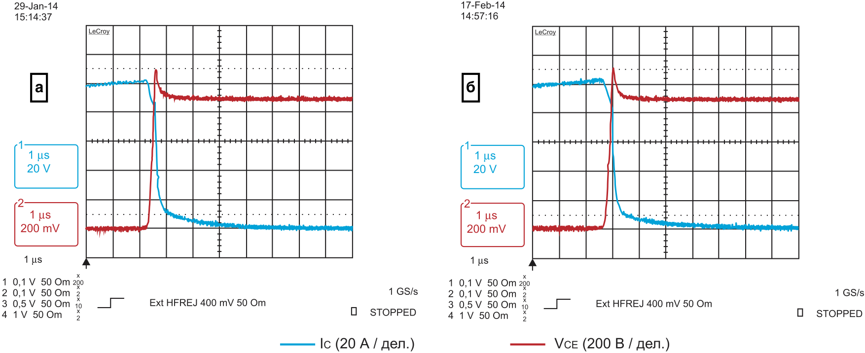 Осциллограммы теста выключения транзисторов 100 А/1700 В: а) NPT+ IGBT компании «Ангстрем»;б) NPT-аналог (режим измерений: VCC = 900 В, IC = 100 A, RG =15 Ом, Tj = +125 °C)