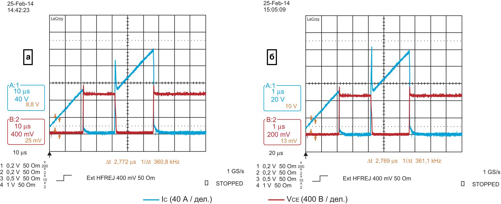 Осциллограммы теста двойного импульса транзисторов 100 А/1700 В: а) NPT+ IGBT компании «Ангстрем»; б) NPT-аналог (режим испытаний: VCC = 900 В, IC1 = 100 A, IC1 = 200 A, RG = 15 Ом, Tj = +125 °C)