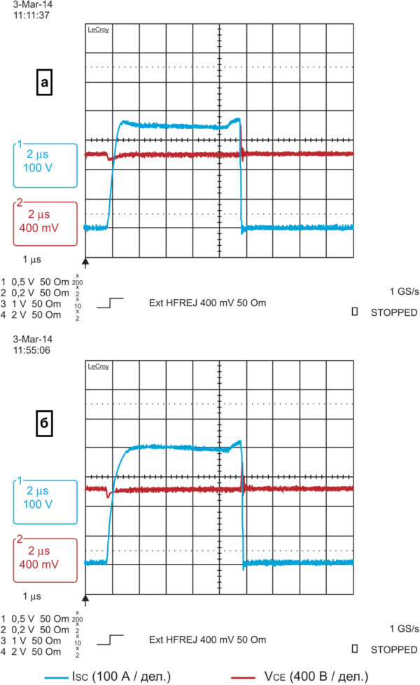 Осциллограммы тока короткого замыкания транзисторов 100 А/1700 В: а) NPT+ IGBT компании «Ангстрем»; б) NPT-аналог (режим испытаний: VCC = 1000 B, tp = 10 мкс, RG = 15 Ом, Vge_on = 15 В, Vge_off = –15 В, Tj = +125 °C)