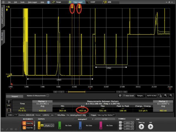 В окне ПО управления и анализа Agilent 14585A показано использование маркеров для определения режимов питания процессора