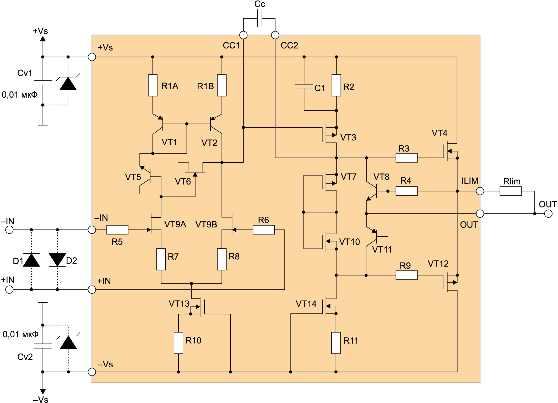 Внутренняя структура и типовая схема подключения усилителя PA94