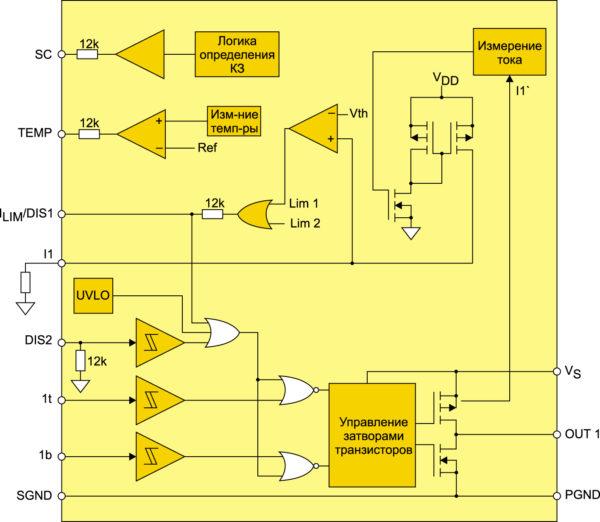 Внутренняя структура входных и выходных цепей ШИМ-усилителя SA53 (для одного полумоста)