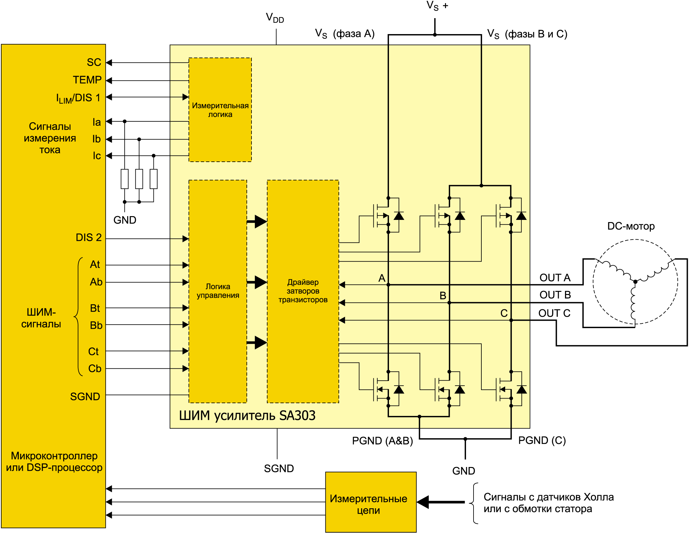 Схема подключения ШИМ-усилителя SA303