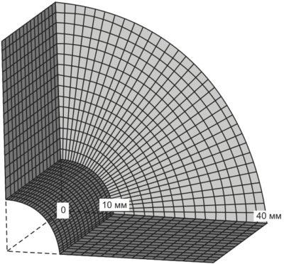 Модель 1/4 цилиндра кабельной арматуры с изоляцией из силиконовой резины и ее ячеистая структура, полученная с помощью программы ANSYS