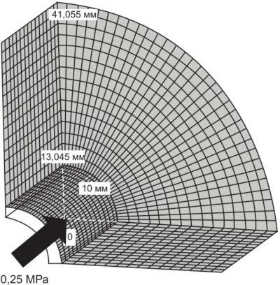 Деформация модели 1/4 цилиндра кабельной арматуры при давлении 0,25 МПа с внутренней стороны модели