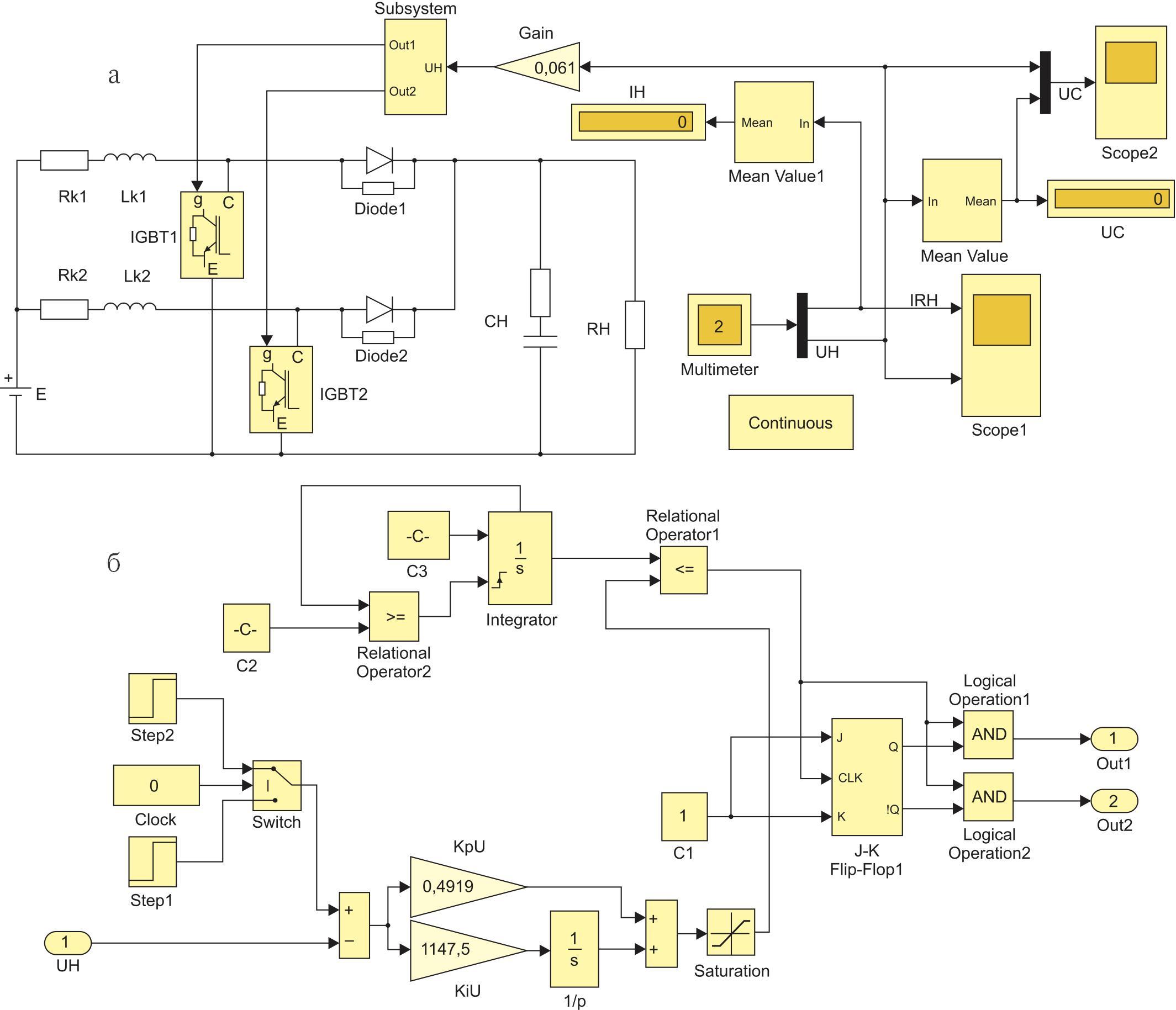 Модель двухфазного повышающего конвертера с системой управления, замкнутой по напряжению нагрузки, в MATLAB + Simulink