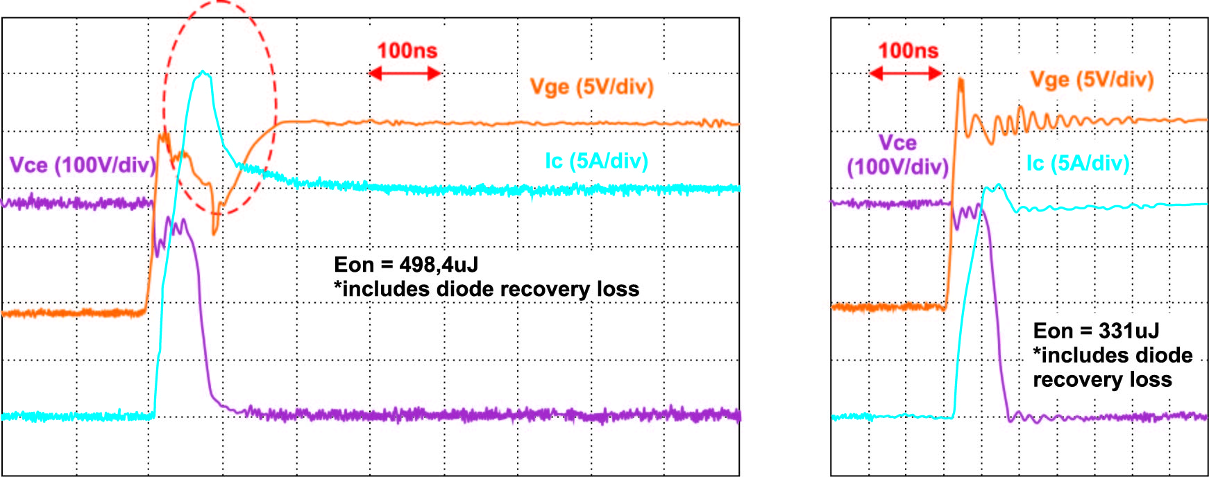 Снижение потерь включения на 34%: SiC-MOSFET + SiC-SBD против Si-IGBT + FRD