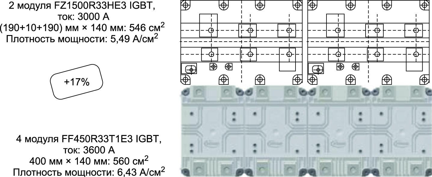Сравнение корпусов для фазы плеча, реализованной на двух одиночных IHV и на четырех сдвоенных модулях