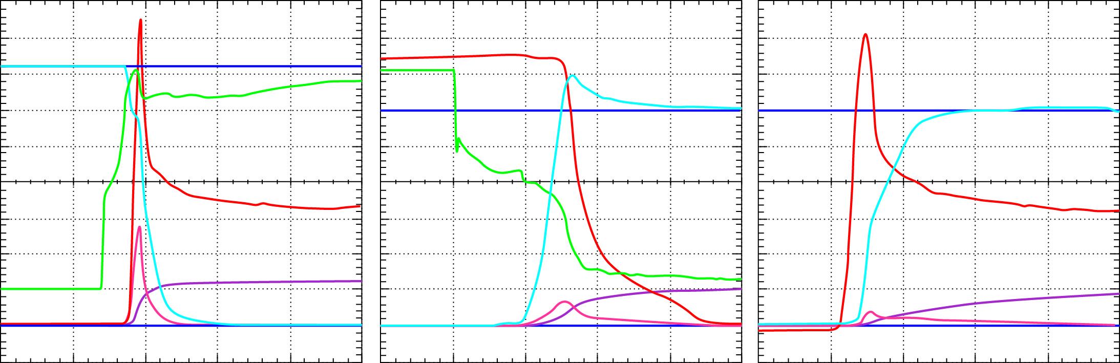 Формы сигналов переключения FF450R33TE3 при номинальных условиях 1800 В/+125 °C