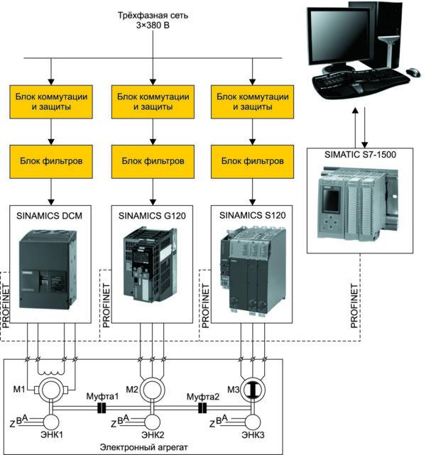 Упрощенная функциональная схема комплекса