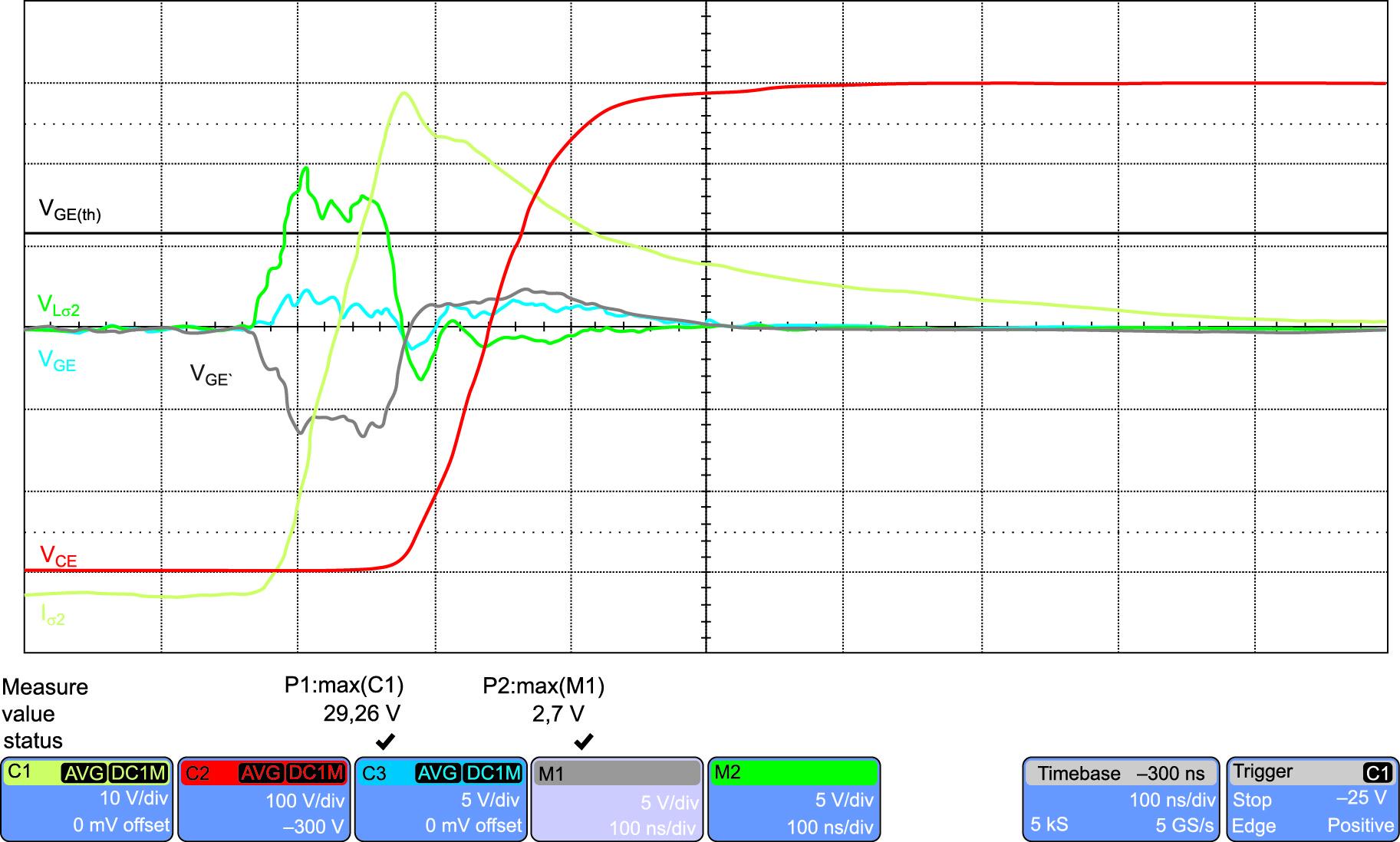 Выключение антипараллельного диода при RG = 6,2 Ом и CGEext = 10 нФ