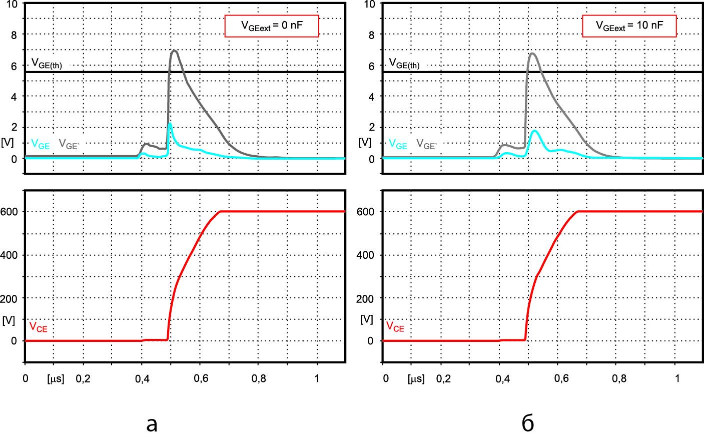 Результаты моделирования режимов работы MiniSKiiP 39АС12T4V1