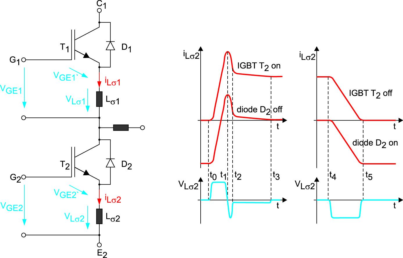 Влияние паразитных индуктивностей в цепи «затвор–эмиттер» в полумостовой схеме
