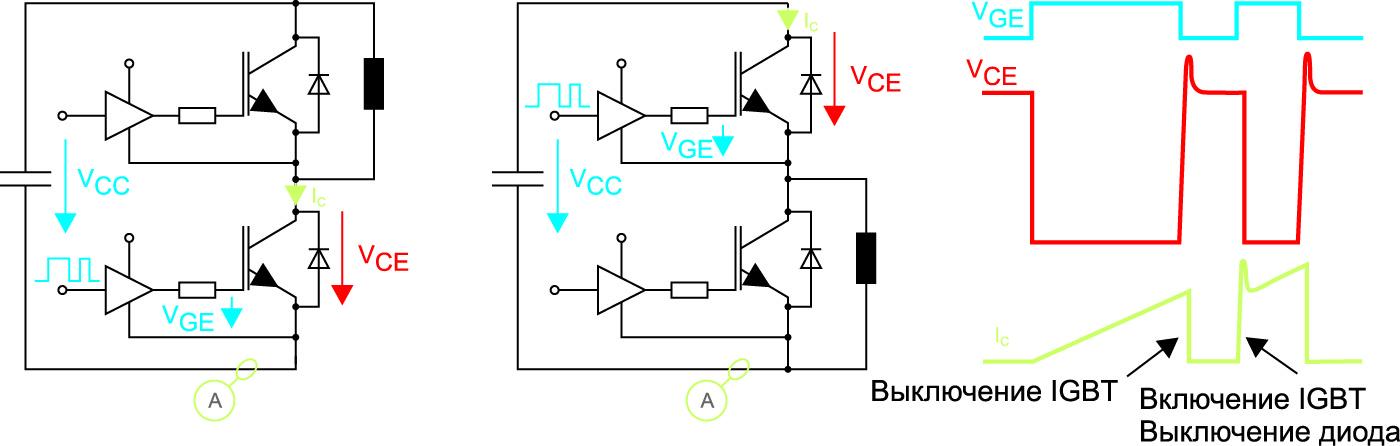 Схема и типовые эпюры стандартного «2-пульсного» теста