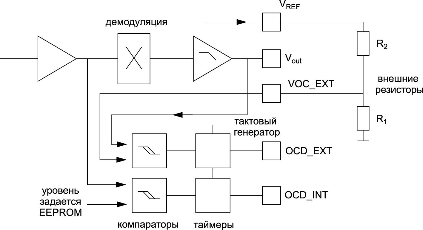 Блок-схема системы детектирования перегрузки по току