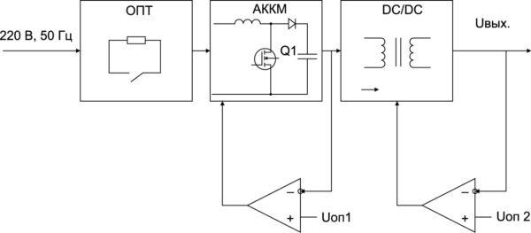 Функциональная схема ИВЭП с АККМ с двумя контурами обратной связи