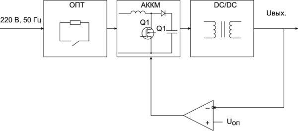 Функциональная схема ИВЭП с АККМ с одним общим контуром обратной связи