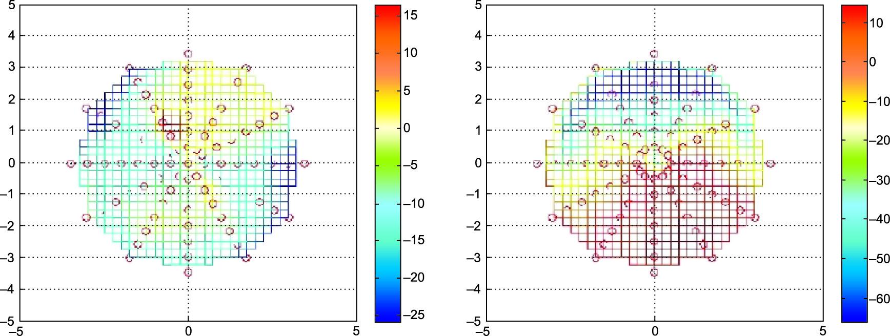 Профиль деформации ППЭ-элемента: синтеринг (слева); сплавление (справа)