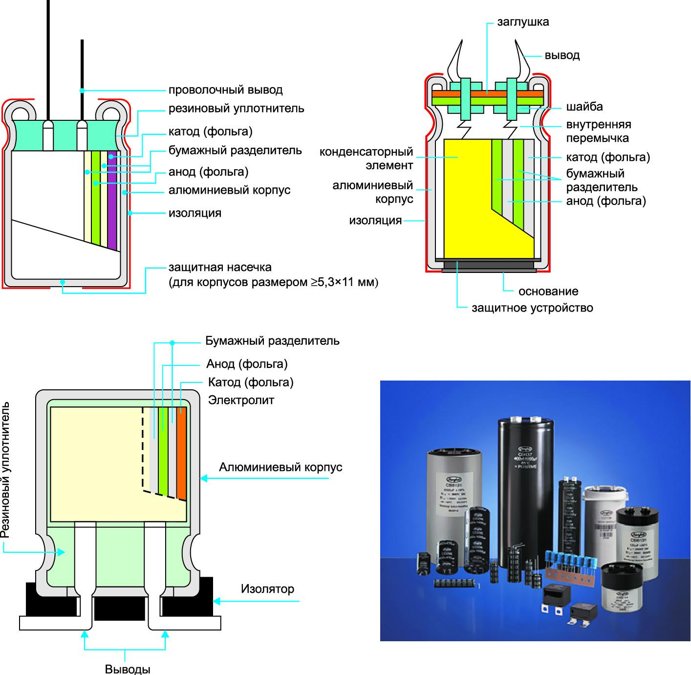 Конструкция и варианты исполнения алюминиевых электролитических конденсаторов, на примере продукции компании Jianghai Europe Electronic Components