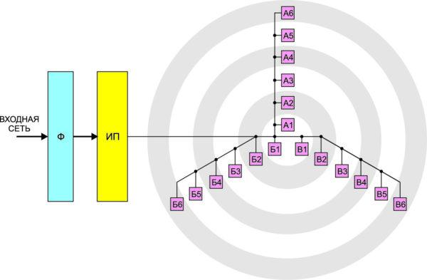 Централизованная система электропитания АФАР