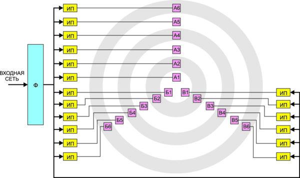 Полностью децентрализованная система электропитания АФАР