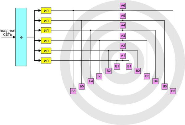 Частично децентрализованная система электропитания АФАР