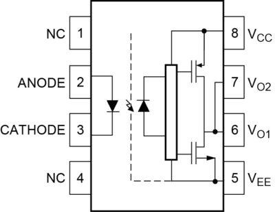 Структурная схема микросхемы FOD3184