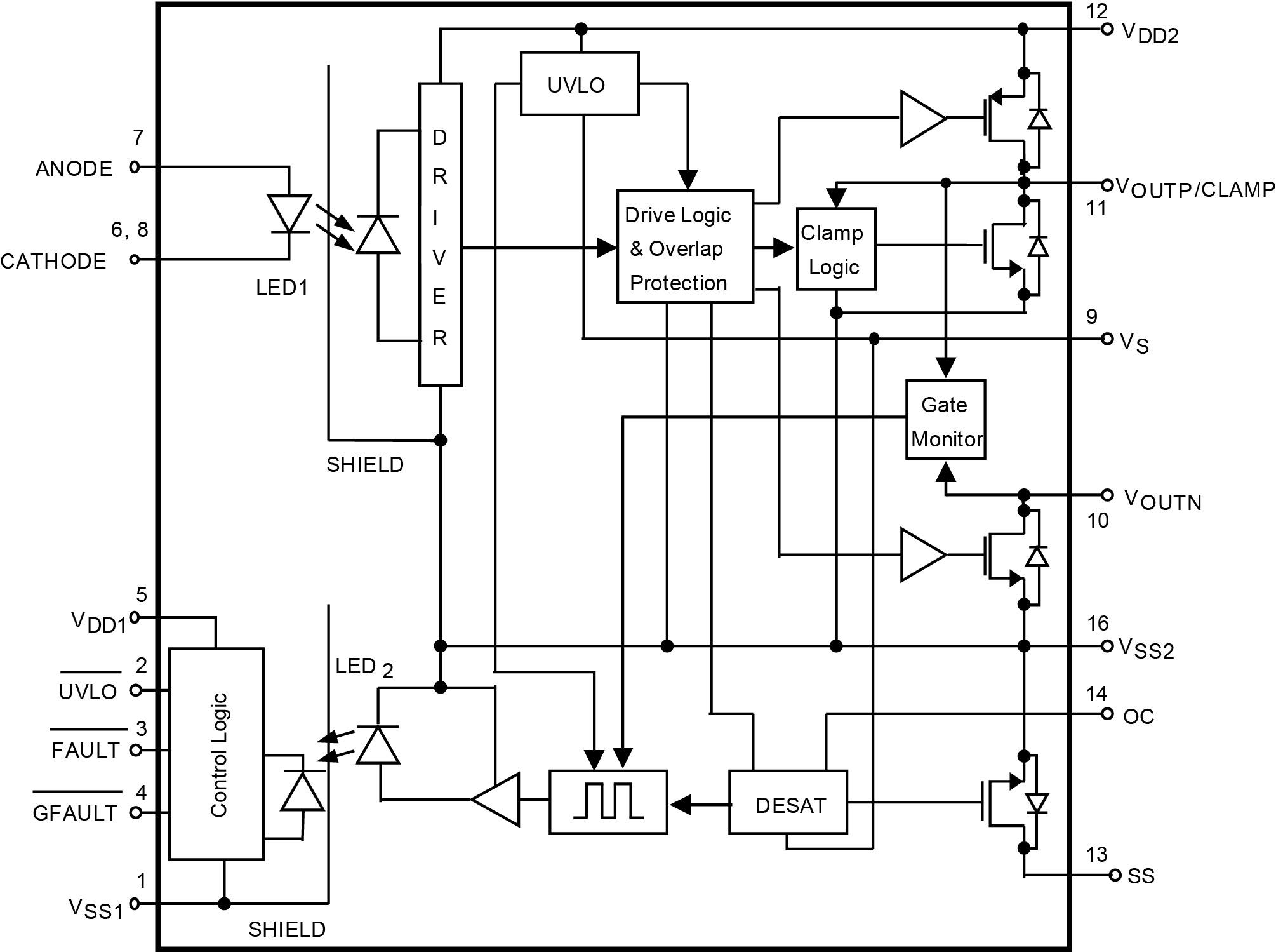Структурная схема микросхемы ACPL-352J