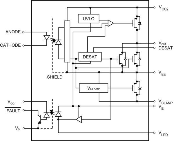 Структурная схема микросхемы TLP5214
