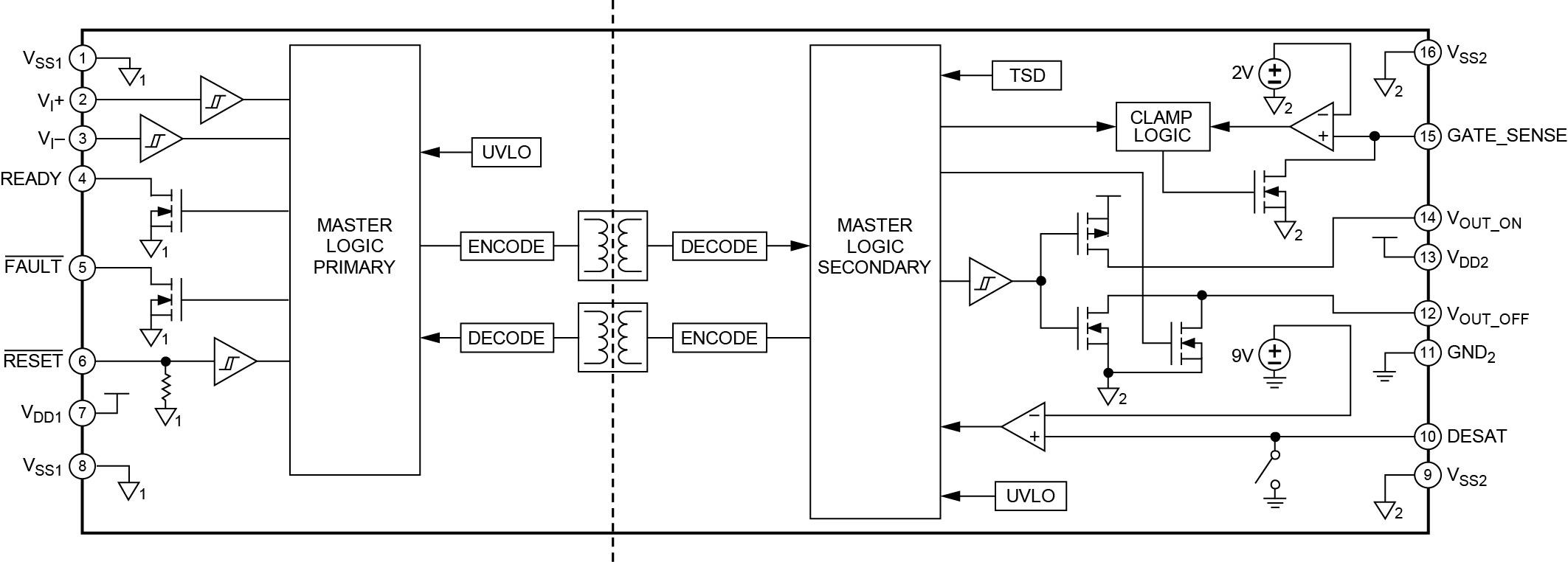 Структурная схема микросхемы ADuM4135