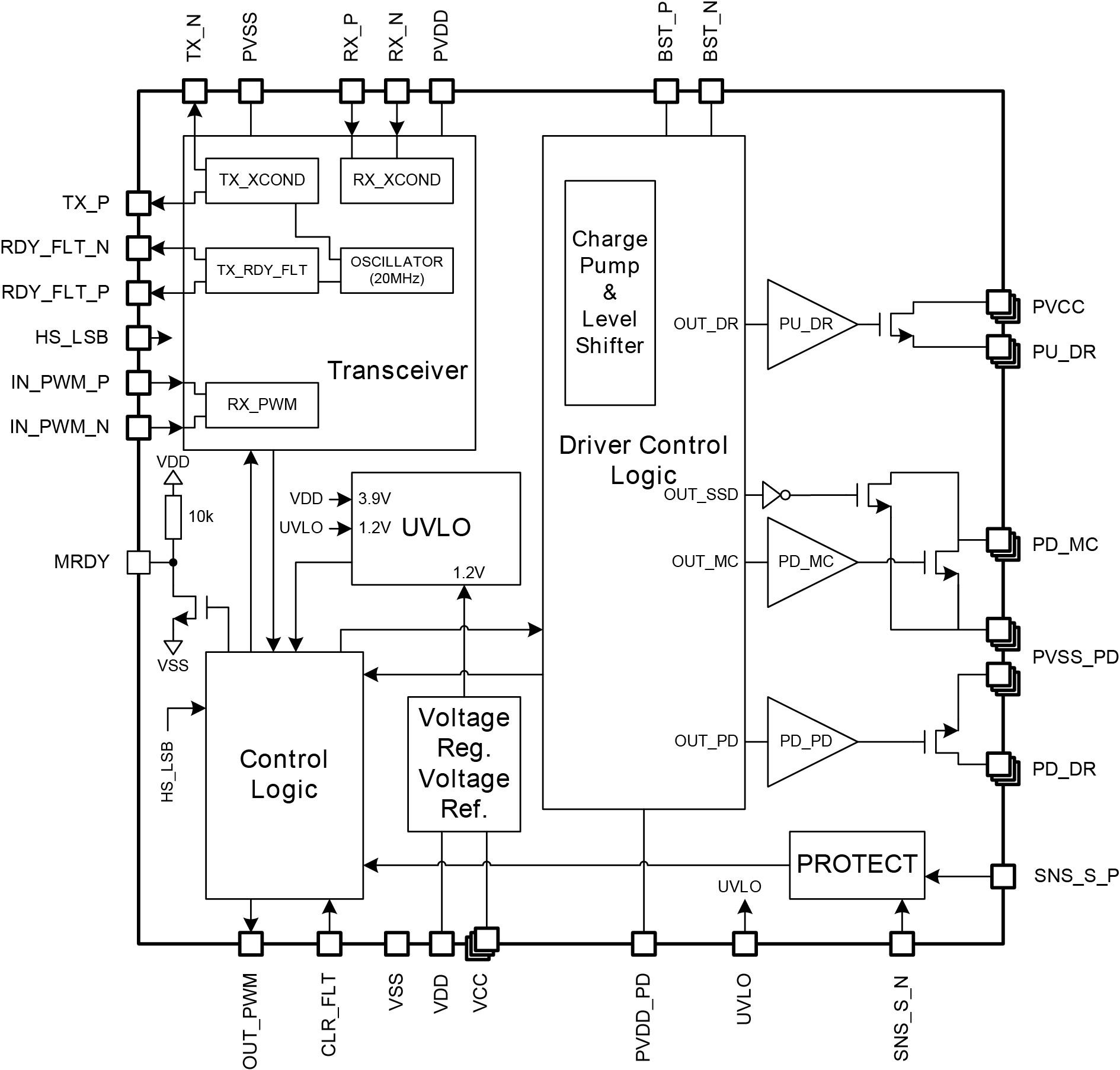 Структурная схема микросхемы XTR26020